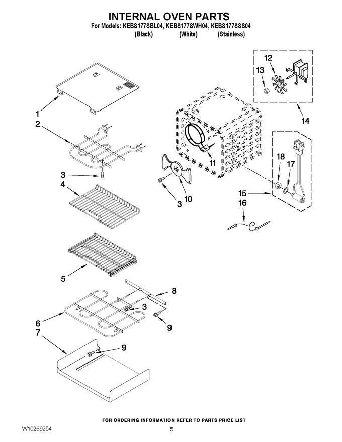 Diagram for KEBS177SSS04